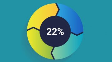 The Sales Cycle is 22% longer now than it was 5 years ago. What can digital reputation management do to help?